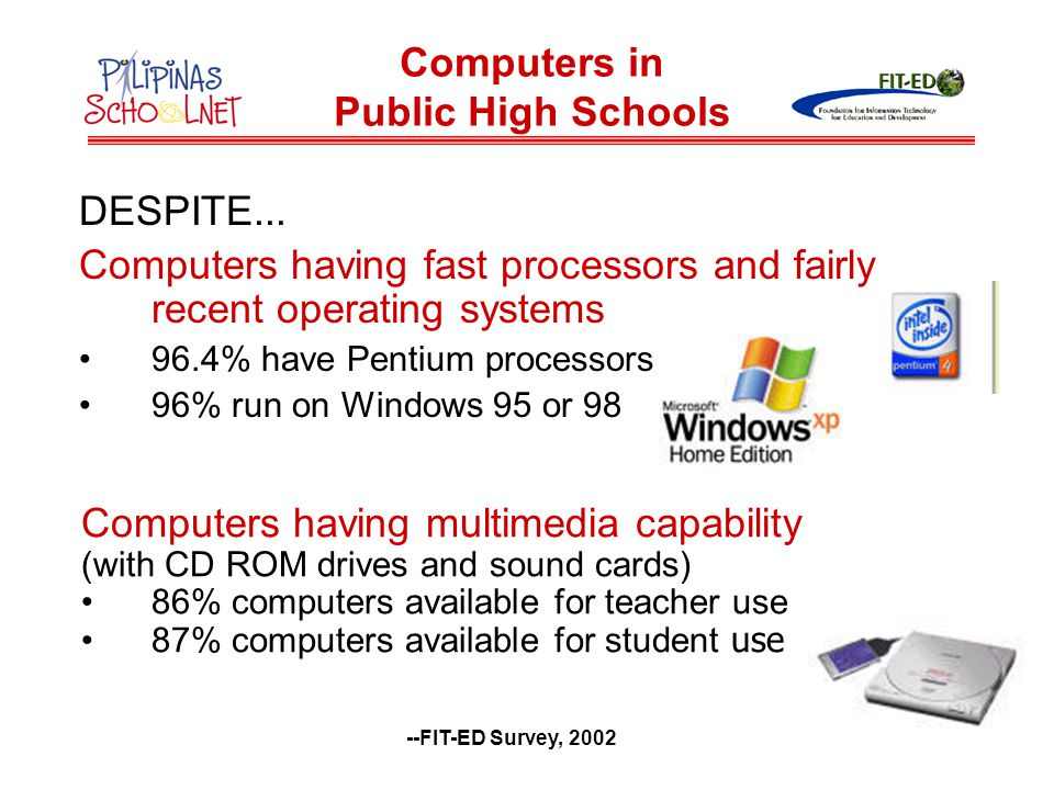 Computers in Public High Schools