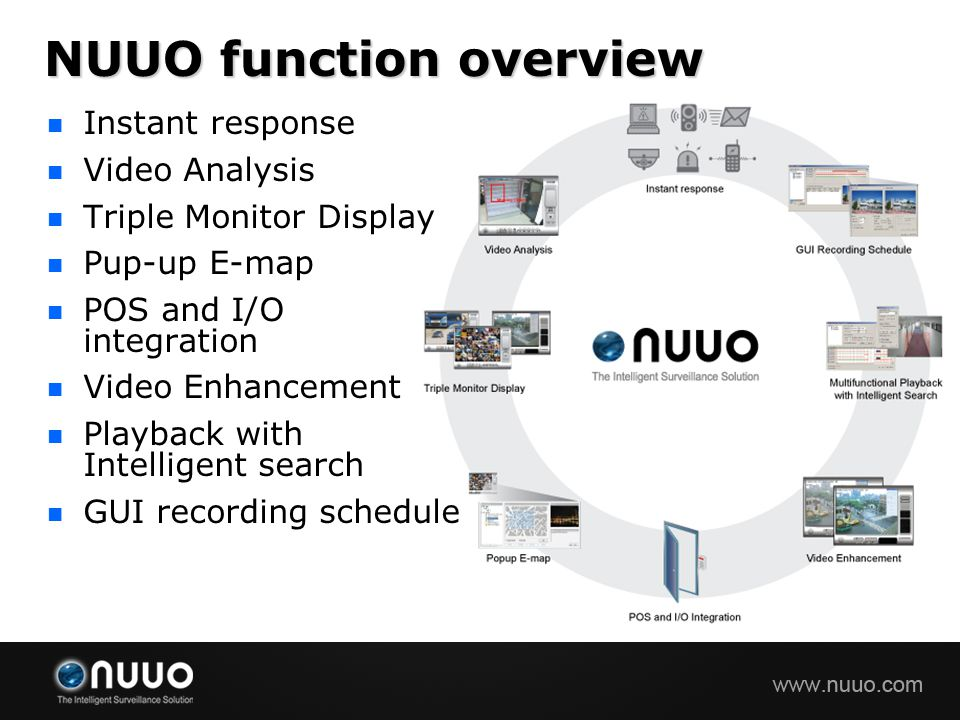 NUUO function overview