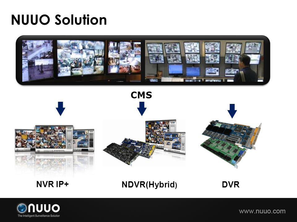 NUUO Solution CMS NVR IP+ NDVR(Hybrid) DVR
