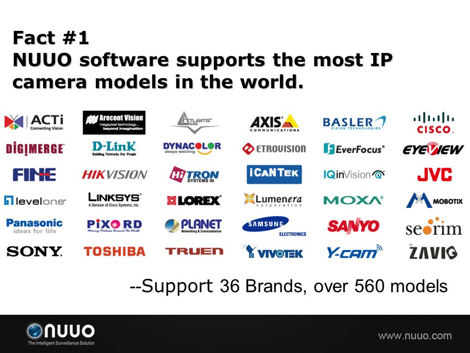 Fact #1 NUUO software supports the most IP camera models in the world.
