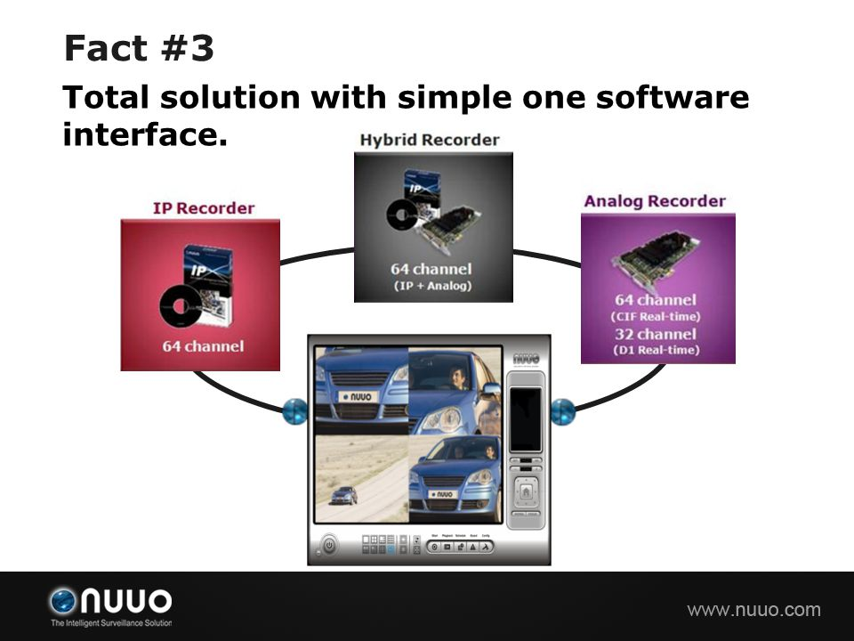 Fact #3 Total solution with simple one software interface.