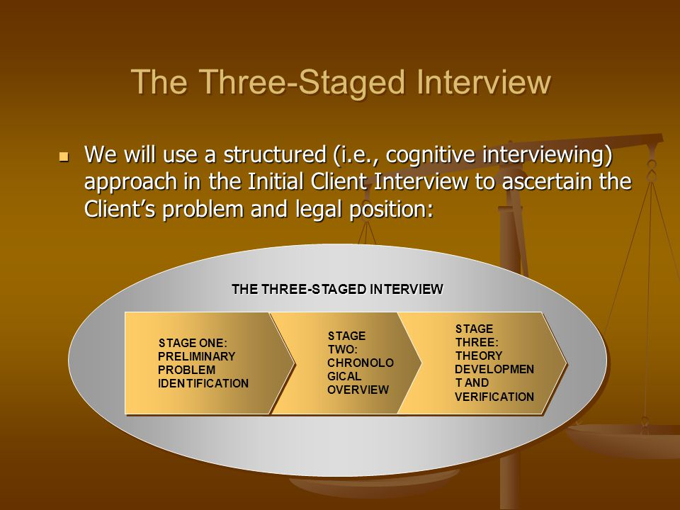 The Three-Staged Interview