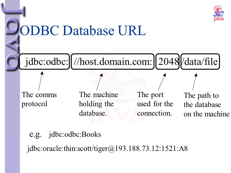 ODBC Database URL jdbc:odbc: //host.domain.com: 2048 /data/file