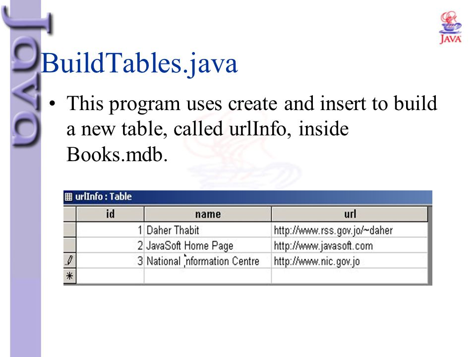 BuildTables.java This program uses create and insert to build a new table, called urlInfo, inside Books.mdb.
