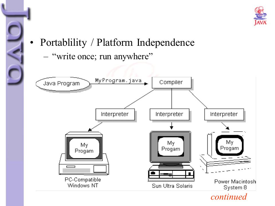 Portablility / Platform Independence