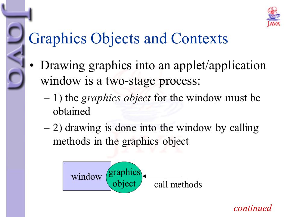 Graphics Objects and Contexts