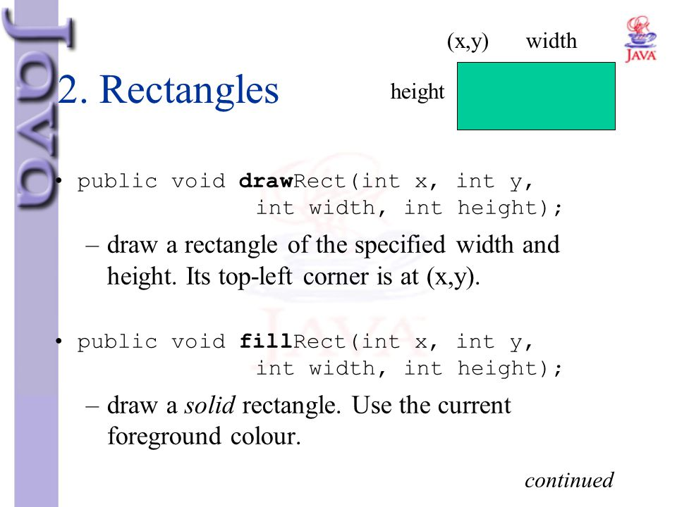 (x,y) width. 2. Rectangles. height. public void drawRect(int x, int y, int width, int height);