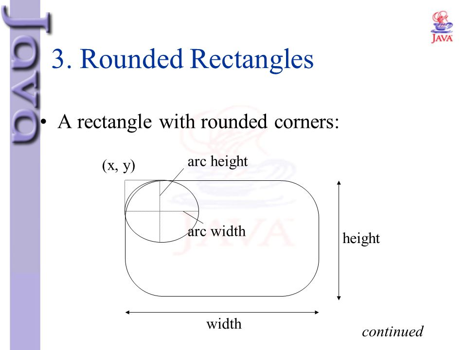 3. Rounded Rectangles A rectangle with rounded corners: arc height