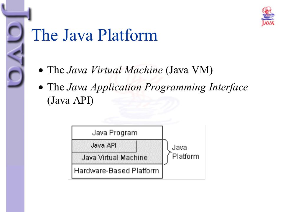The Java Platform The Java Virtual Machine (Java VM)