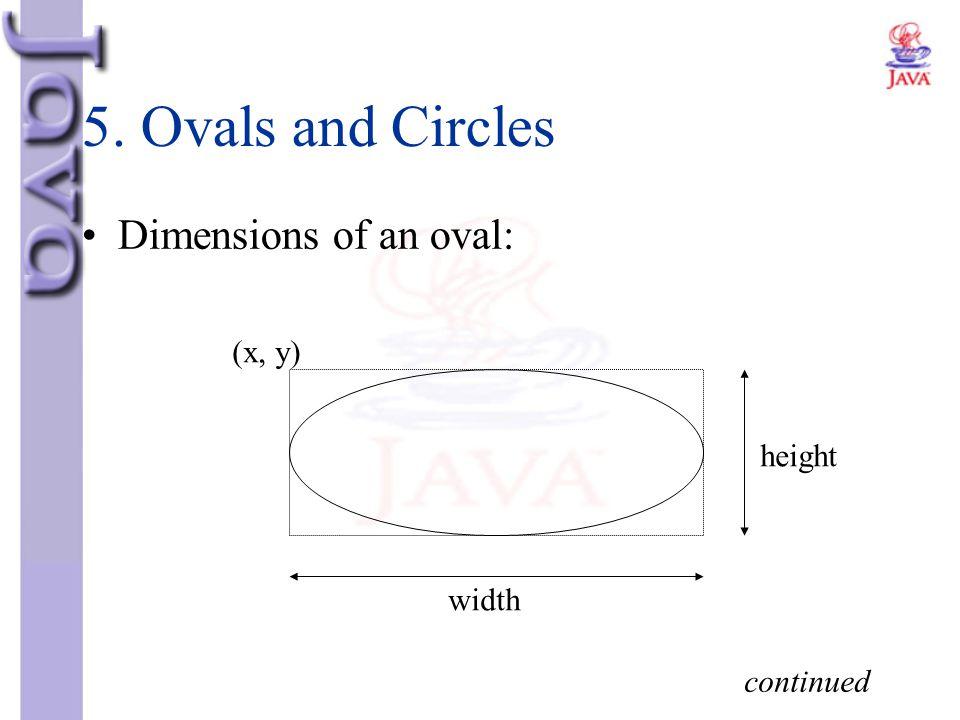 5. Ovals and Circles Dimensions of an oval: (x, y) height width
