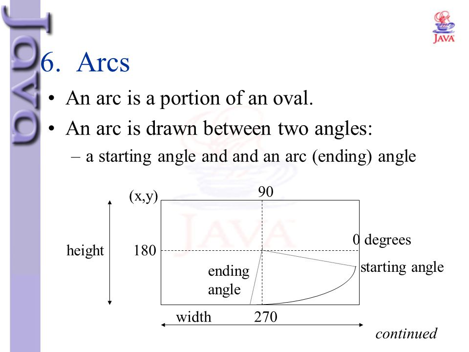 6. Arcs An arc is a portion of an oval.