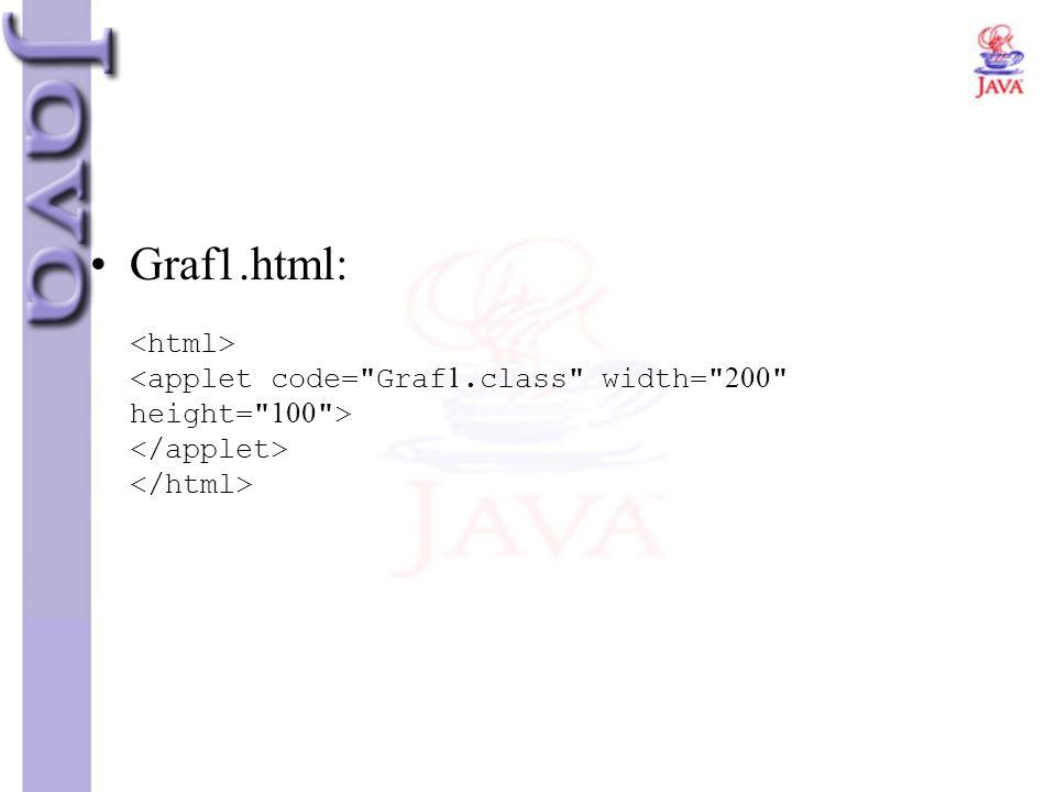 Graf1. html: <html> <applet code= Graf1