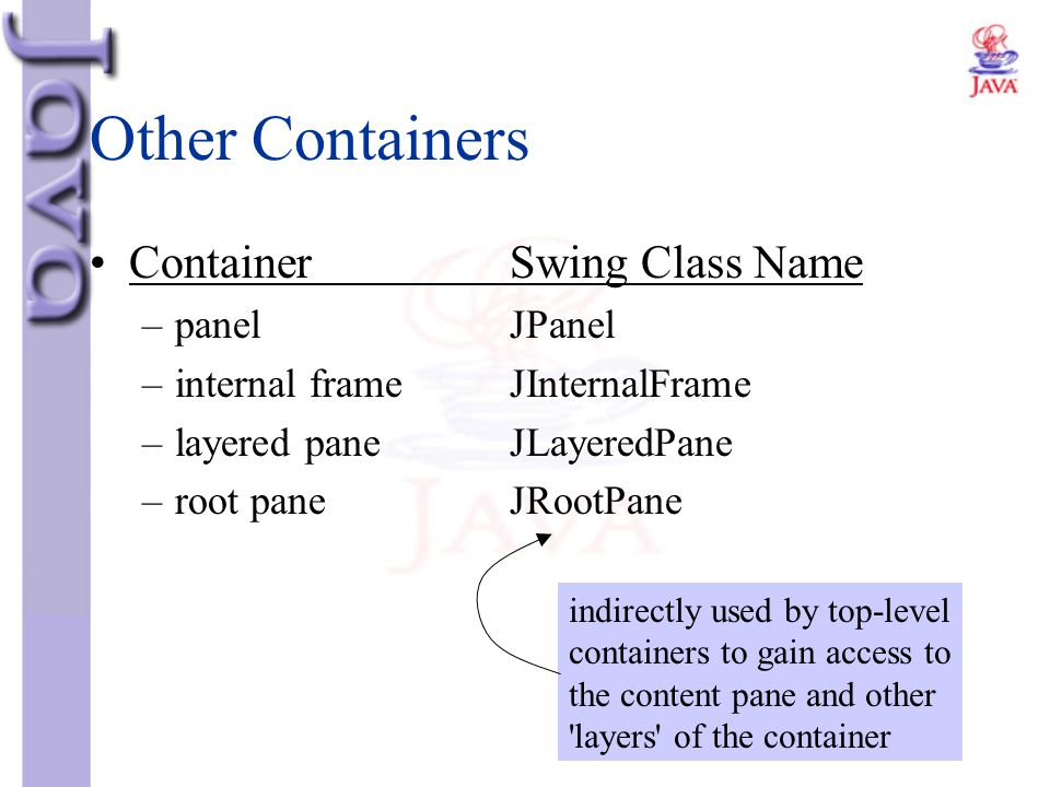Other Containers Container Swing Class Name panel JPanel