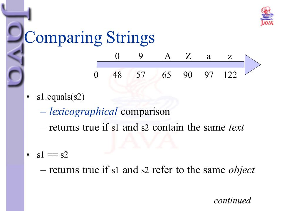 Comparing Strings lexicographical comparison