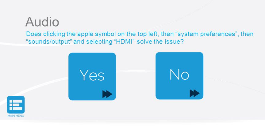 Audio Does clicking the apple symbol on the top left, then system preferences , then sounds/output and selecting HDMI solve the issue