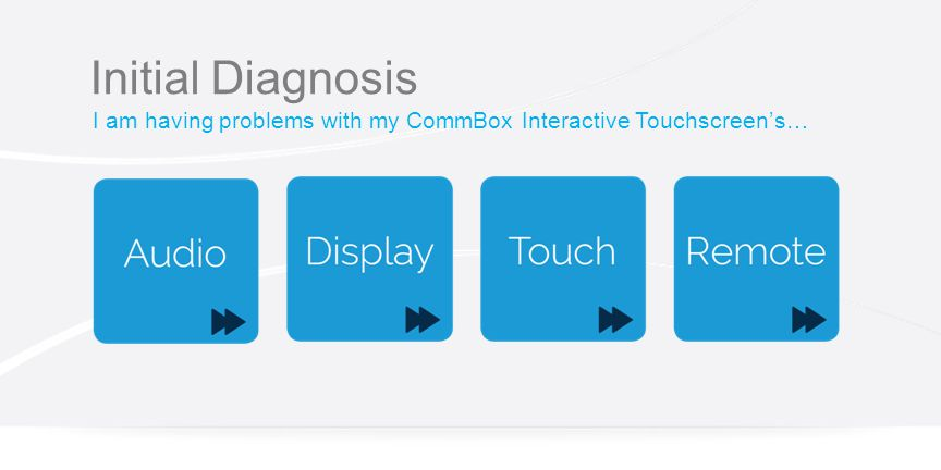 Initial Diagnosis I am having problems with my CommBox Interactive Touchscreen's…