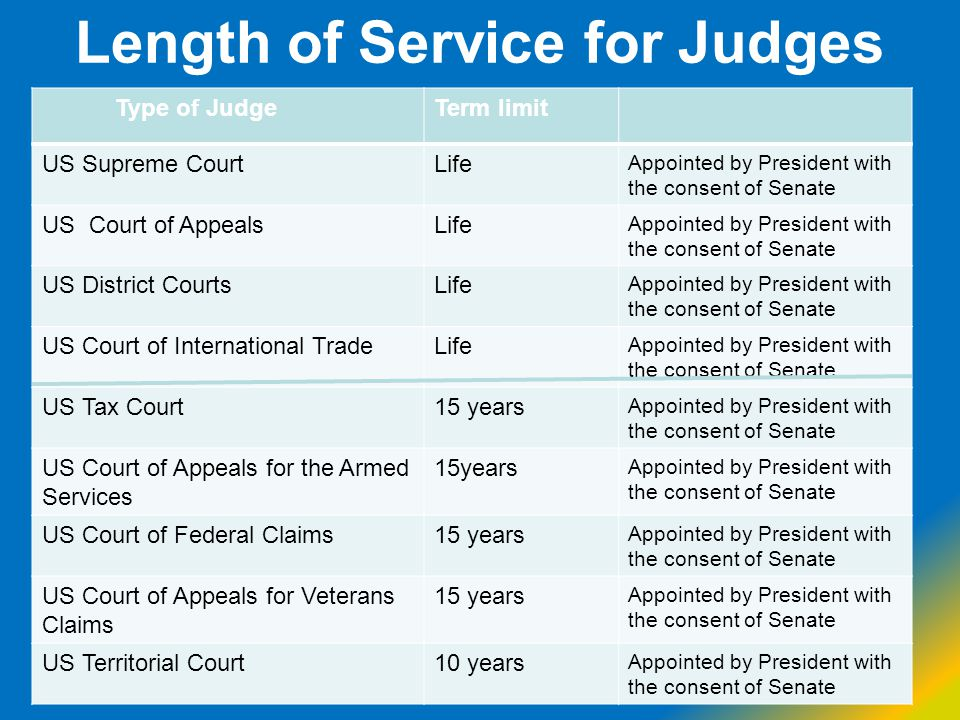 Length of Service for Judges