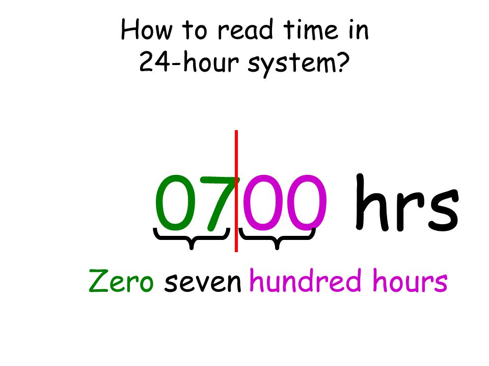 How to read time in 24-hour system