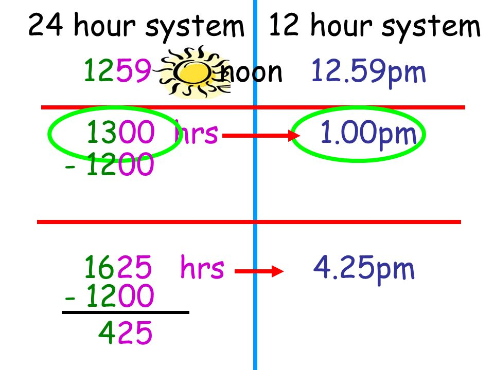 24 hour system 12 hour system. 1259. noon. 12.59pm. 1300 hrs. 1.00pm. - 1200. 1625 hrs. 4.25pm.