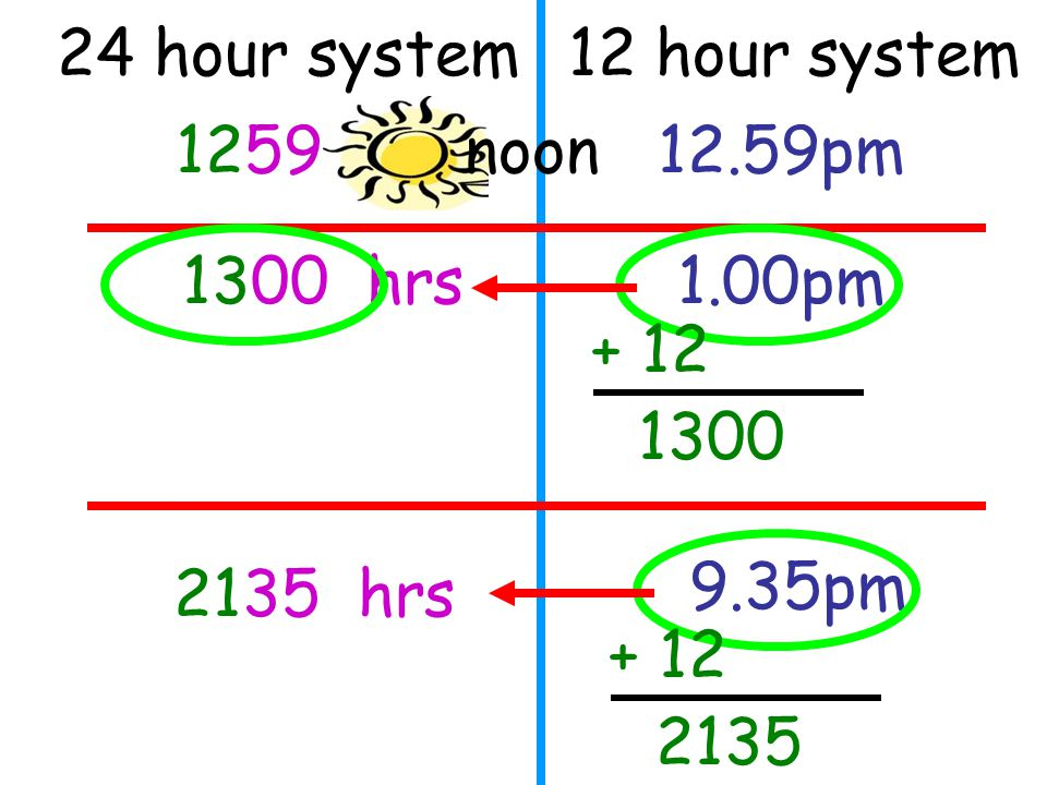 24 hour system 12 hour system. 1259. noon. 12.59pm. 1300 hrs. 1.00pm. + 12. 1300. 9.35pm. 2135 hrs.