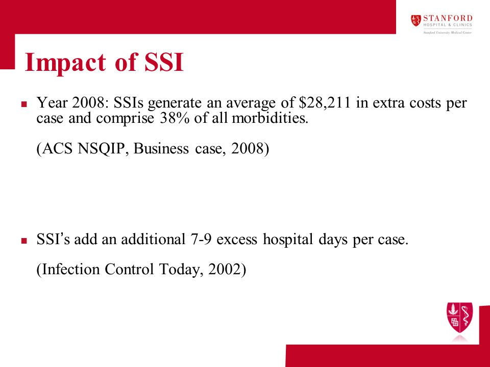 Impact of SSI Year 2008: SSIs generate an average of $28,211 in extra costs per case and comprise 38% of all morbidities.