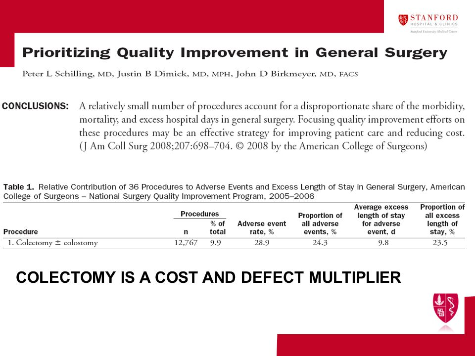 COLECTOMY IS A COST AND DEFECT MULTIPLIER