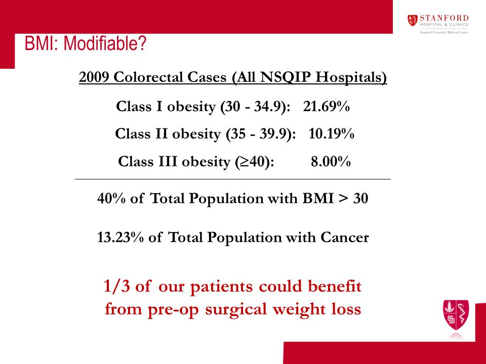 BMI: Modifiable 2009 Colorectal Cases (All NSQIP Hospitals) Class I obesity (30 - 34.9): 21.69%