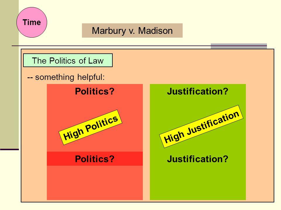 Marbury v. Madison Politics Justification High Politics