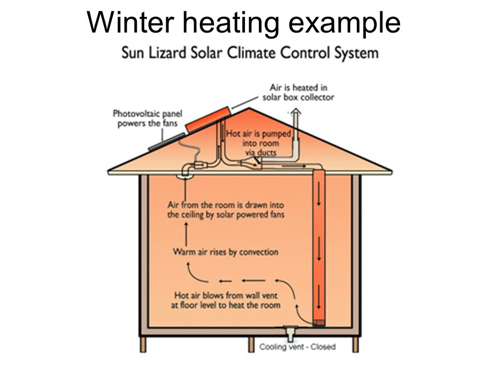 Winter heating example