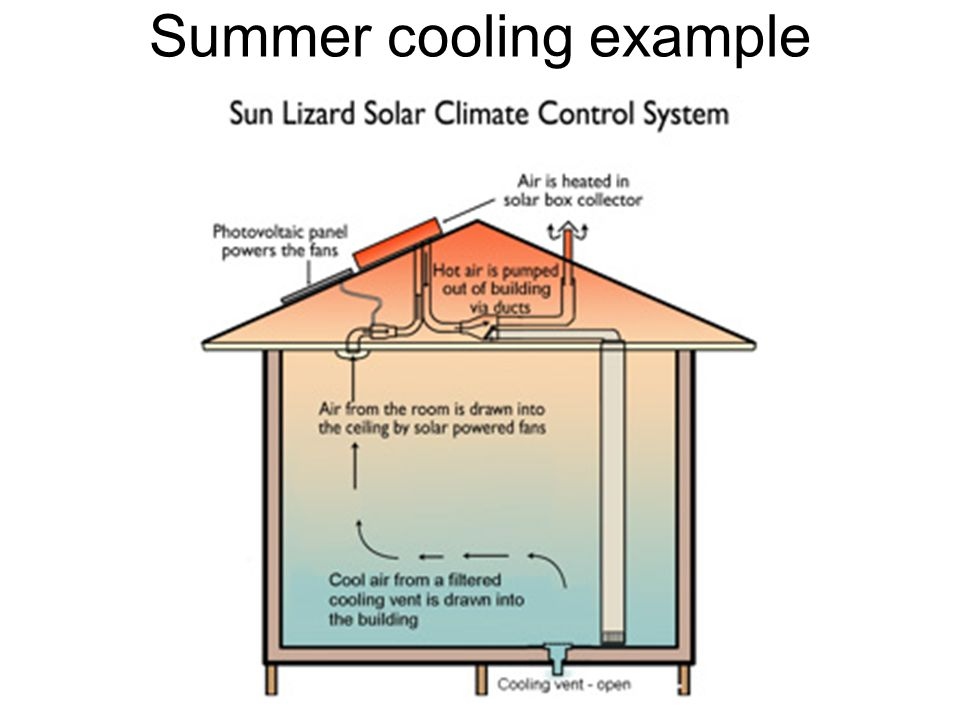 Summer cooling example