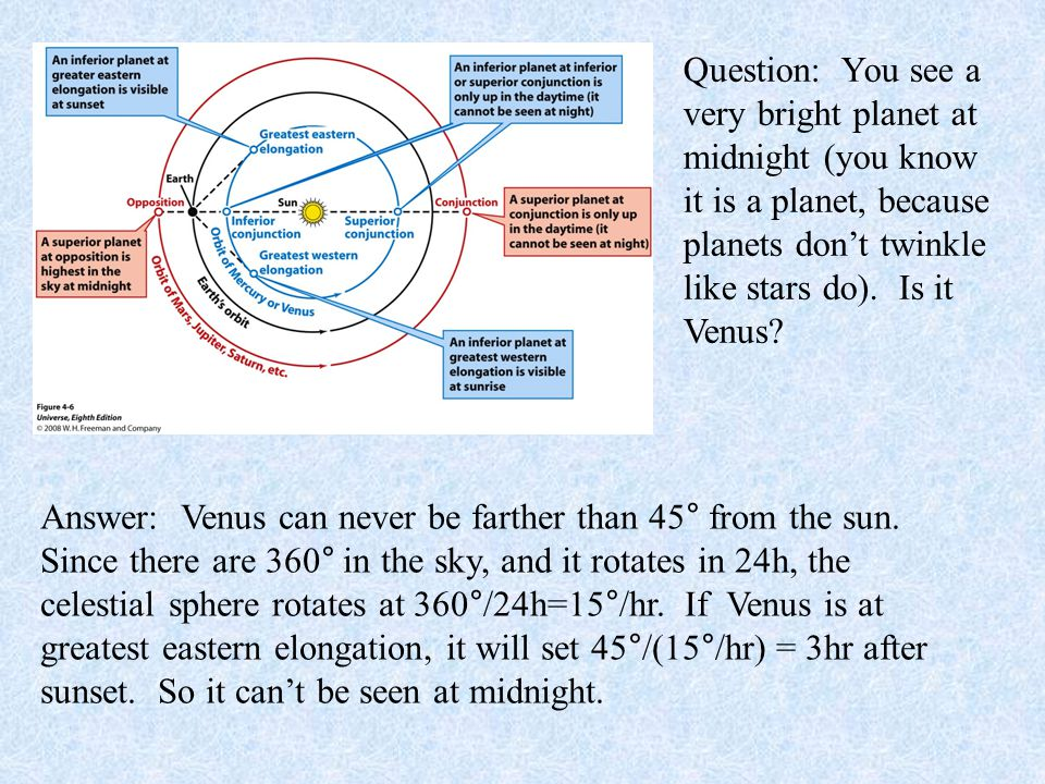 Question: You see a very bright planet at midnight (you know it is a planet, because planets don't twinkle like stars do). Is it Venus