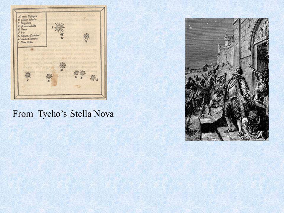 From Tycho's Stella Nova