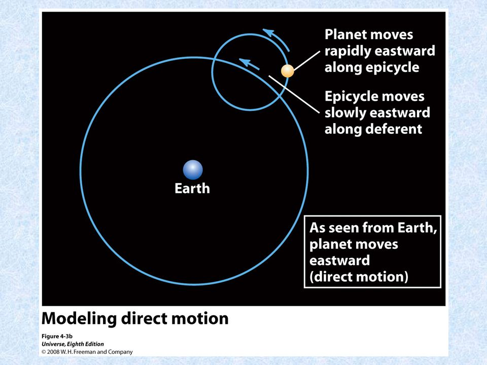 Figure 4-3 A Geocentric Explanation of Retrograde Motion (a) The. ancient Greeks imagined that each planet moves along an.