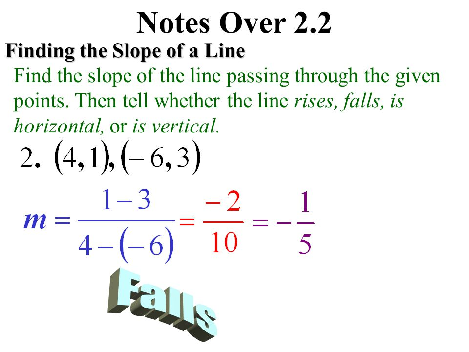 Notes Over 2.2 Falls Finding the Slope of a Line
