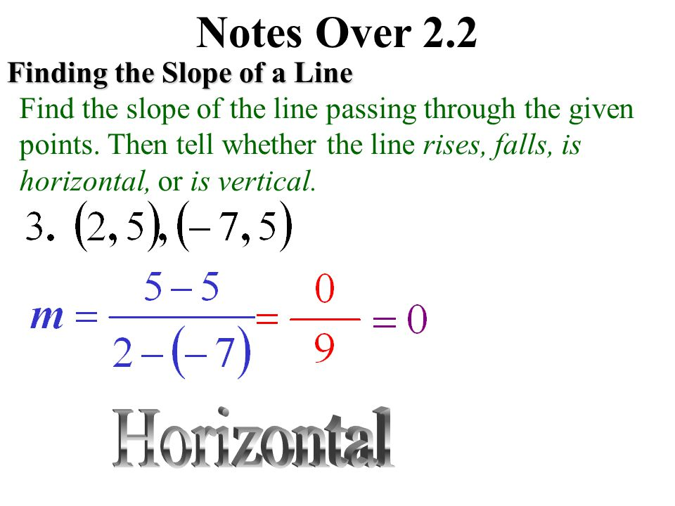 Notes Over 2.2 Horizontal Finding the Slope of a Line