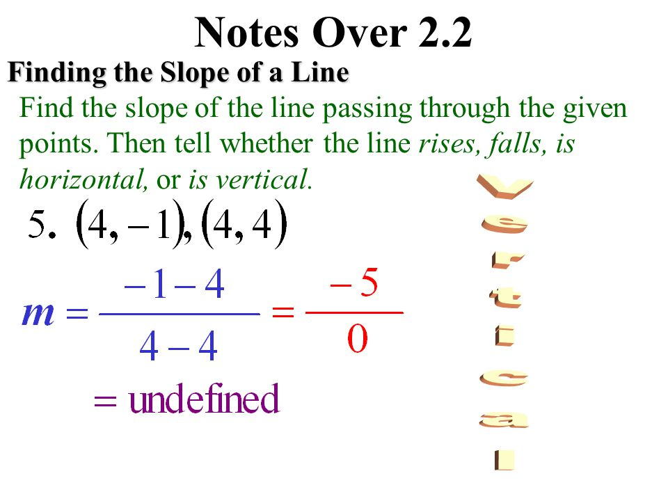 Notes Over 2.2 Vertical Finding the Slope of a Line