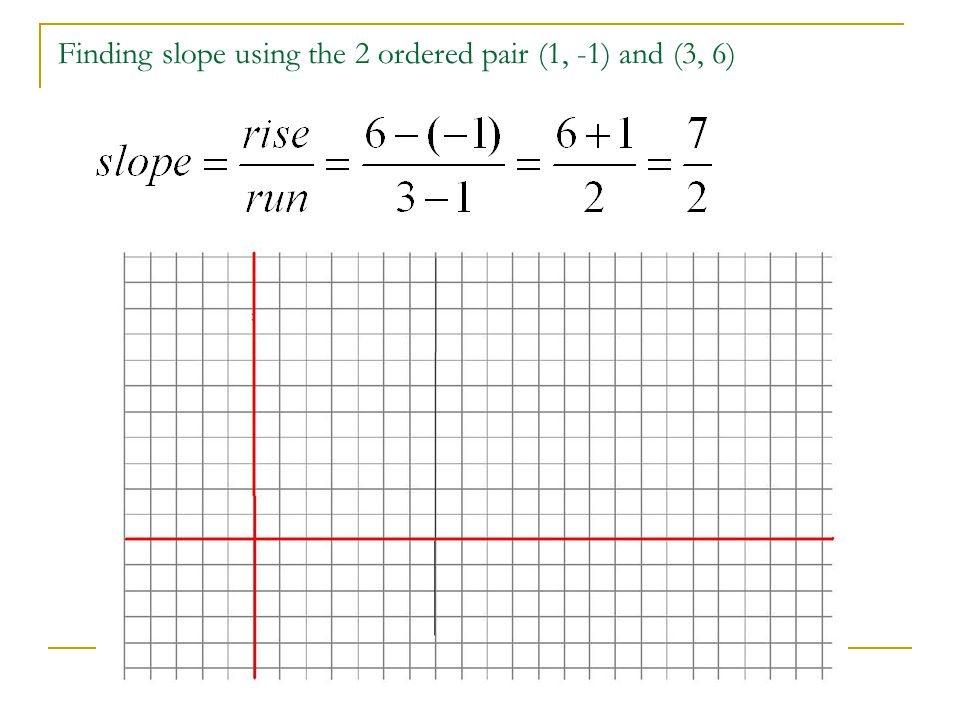 Finding slope using the 2 ordered pair (1, -1) and (3, 6)