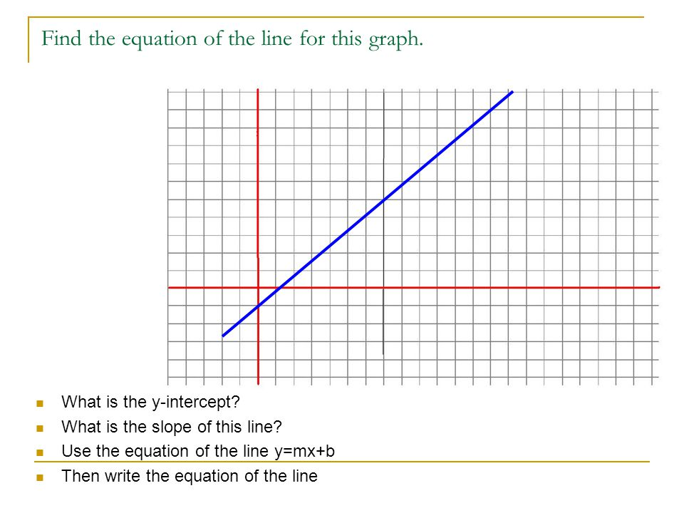 Find the equation of the line for this graph.