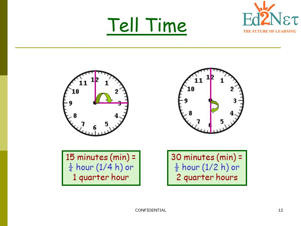 Tell Time 15 minutes (min) = ¼ hour (1/4 h) or 1 quarter hour
