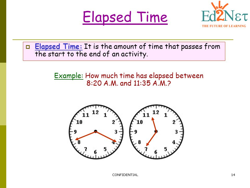 Example: How much time has elapsed between 8:20 A.M. and 11:35 A.M.