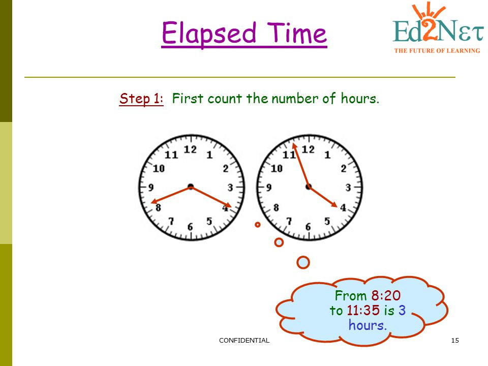 Elapsed Time Step 1: First count the number of hours.