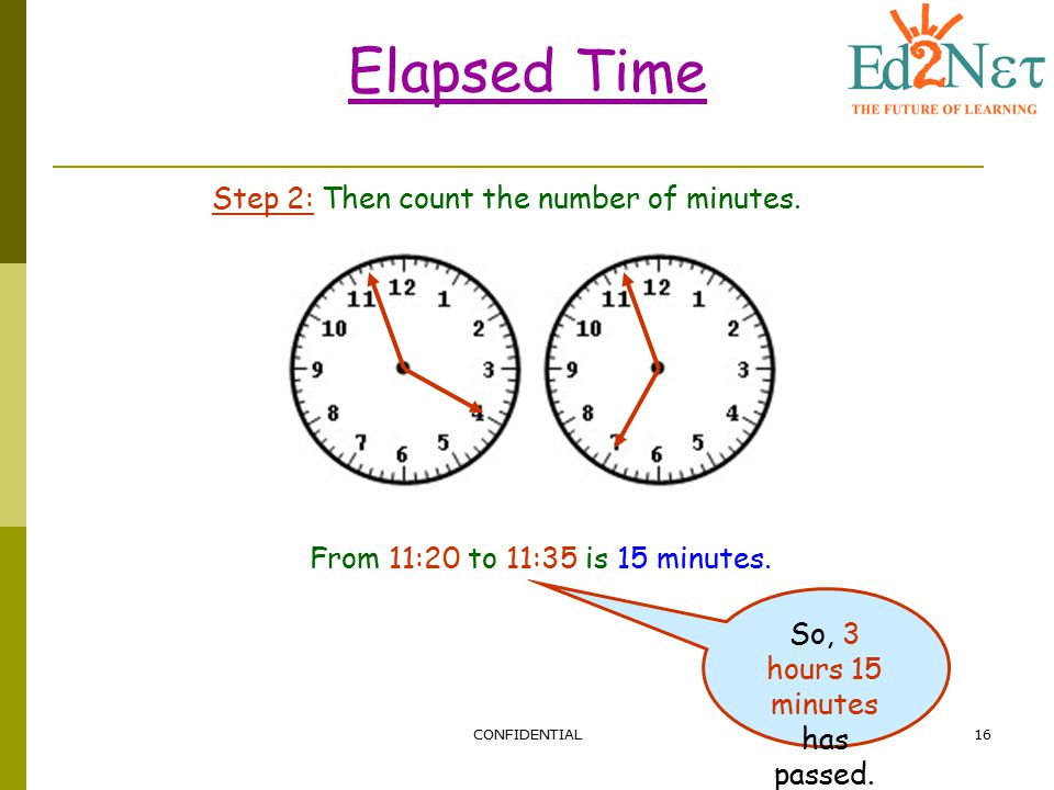Elapsed Time Step 2: Then count the number of minutes.