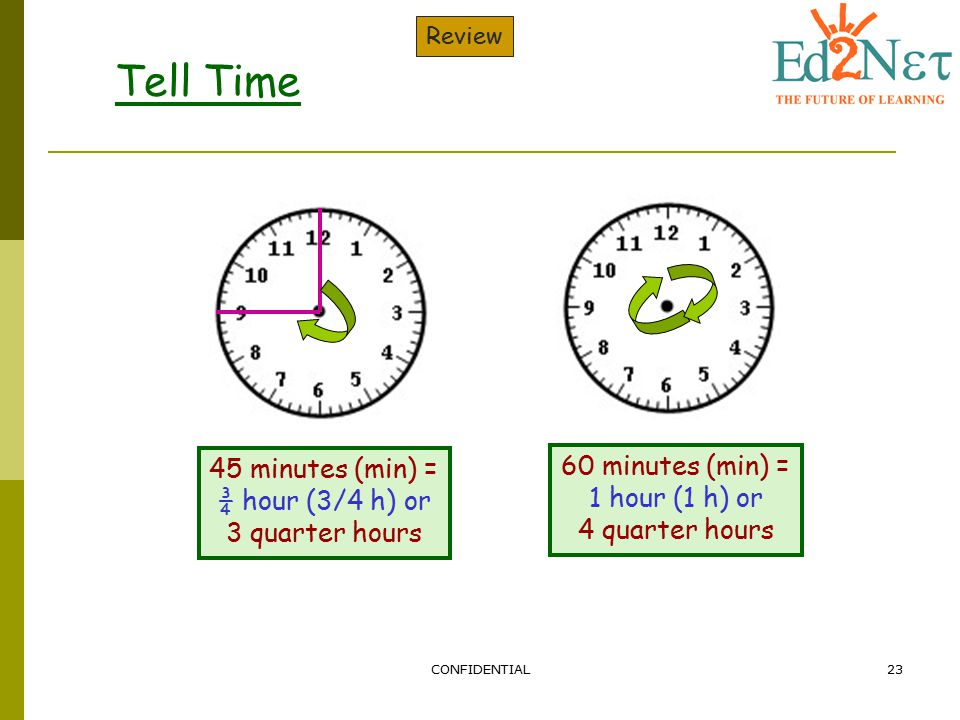 Tell Time 45 minutes (min) = 60 minutes (min) = ¾ hour (3/4 h) or