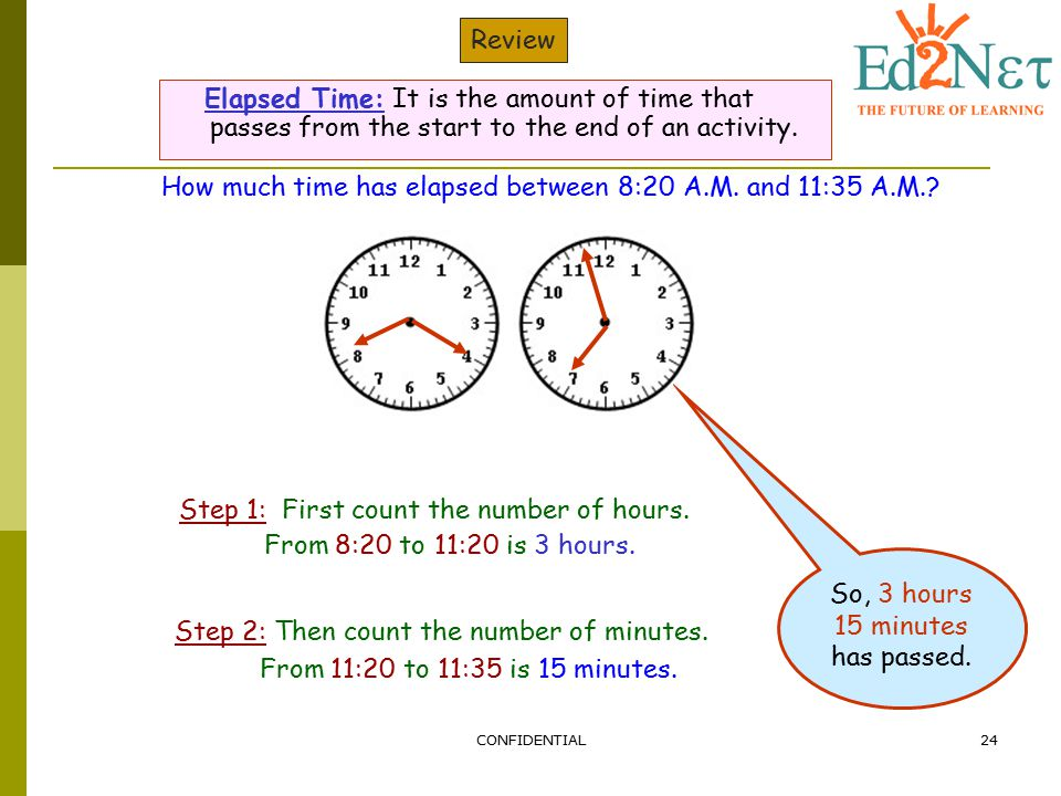 How much time has elapsed between 8:20 A.M. and 11:35 A.M.
