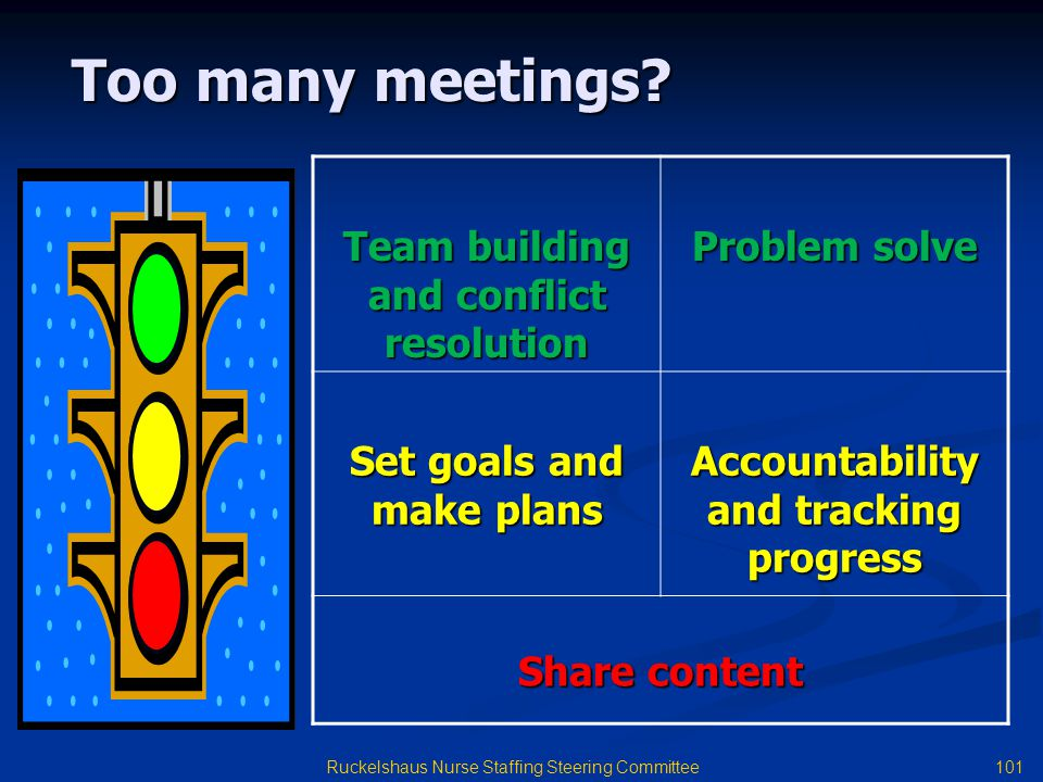 Too many meetings Team building and conflict resolution Problem solve