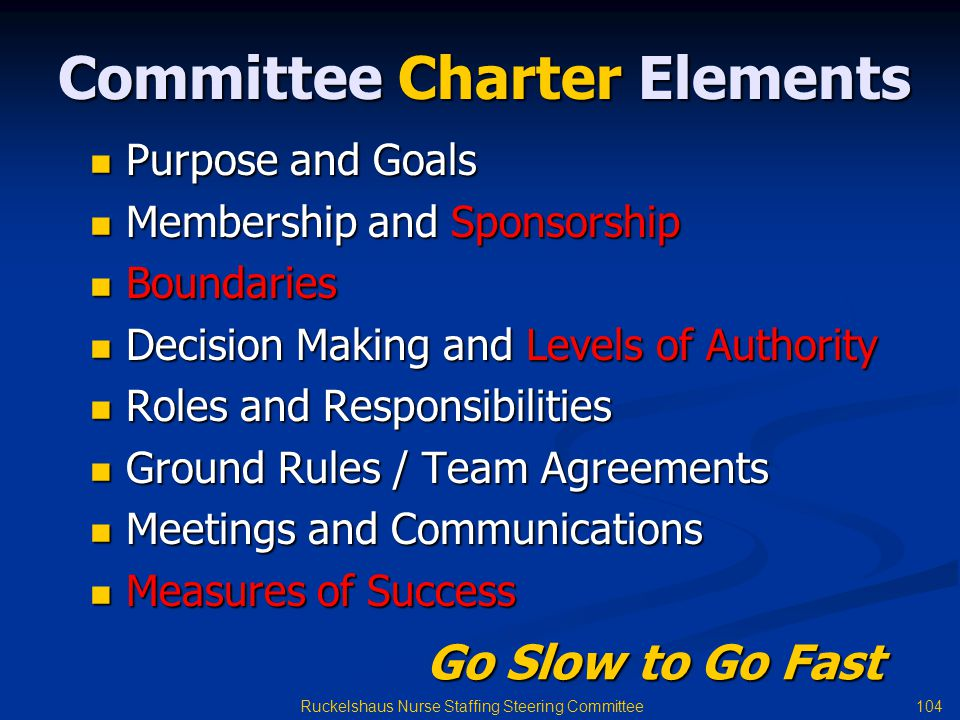 Committee Charter Elements