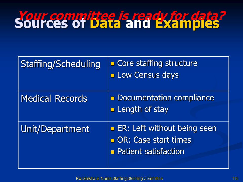 Sources of Data and Examples