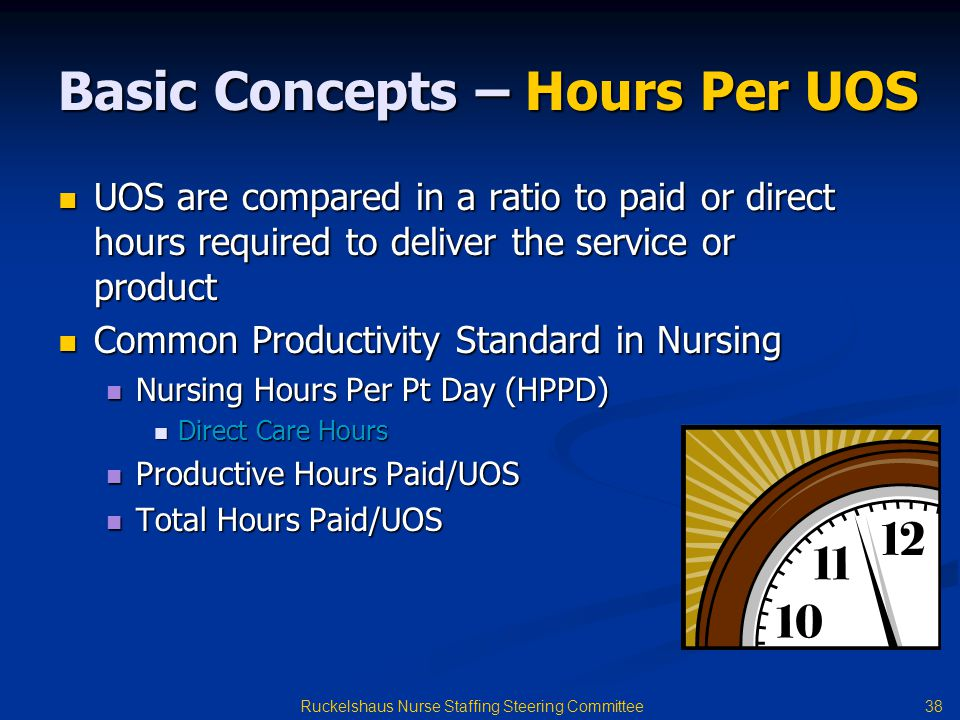 Basic Concepts – Hours Per UOS