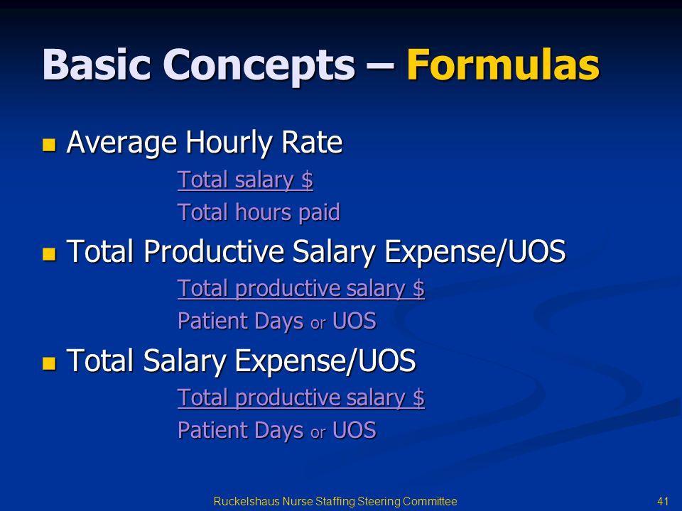 Basic Concepts – Formulas