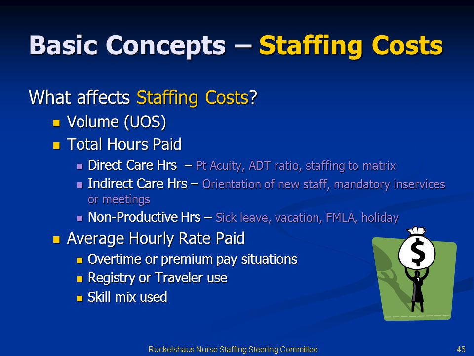 Basic Concepts – Staffing Costs